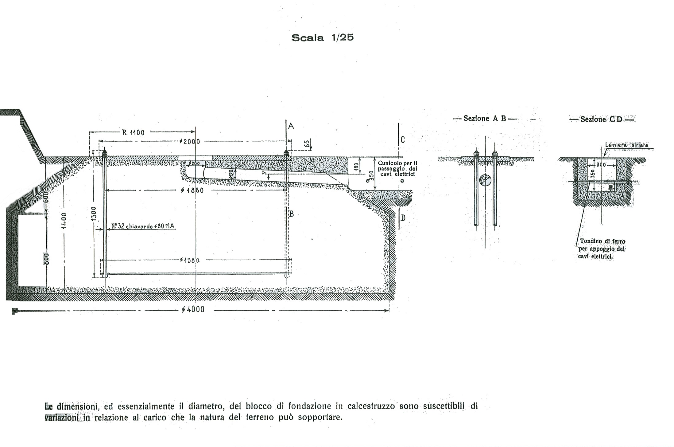Schemi Elettrici Navali : Verifiche sugli impianti elettrici
